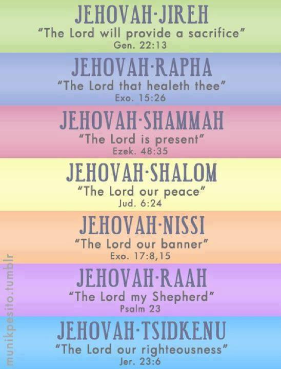 Names of Jehova